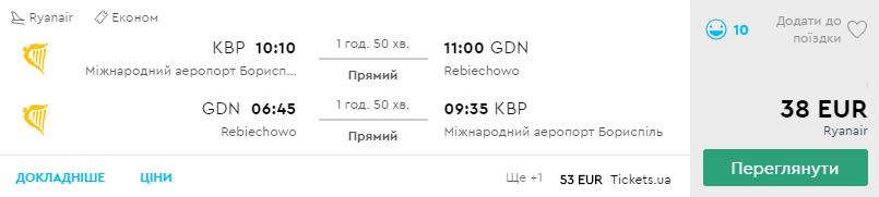 Київ - Гданськ -Київ