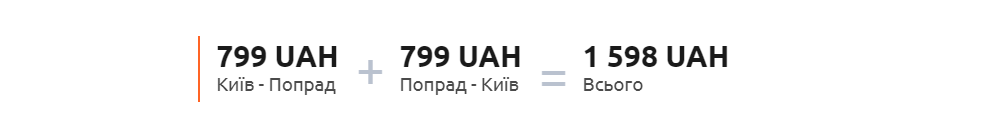 Київ - Попрад - Київ