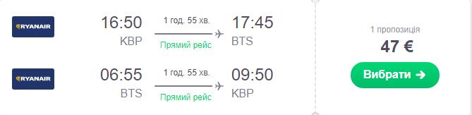 Київ - Братислава -Київ >>
