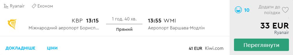 Київ – Варшава