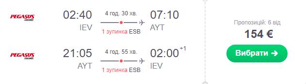 Київ - Анталія - Київ