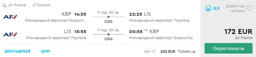 Київ - Лісабон- Київ