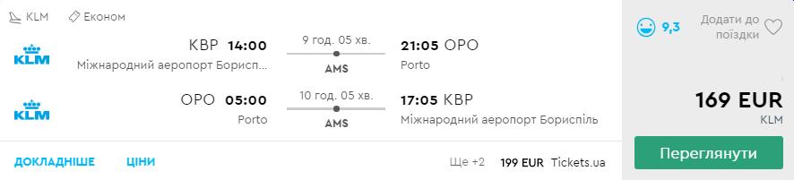 Київ - Порту - Київ
