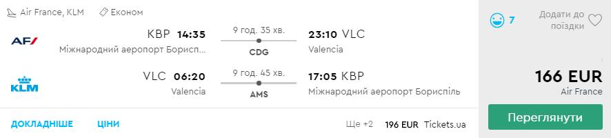 Київ - Валенсія - Київ