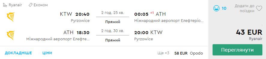 Катовіце - Афіни - Катовіце