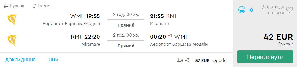 Варшава - Ріміні - Варшава