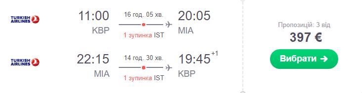 Київ - Маямі -Київ