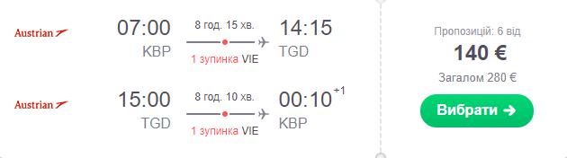 Київ - Подгориця -Київ