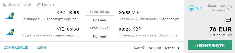Київ - Відень - Київ
