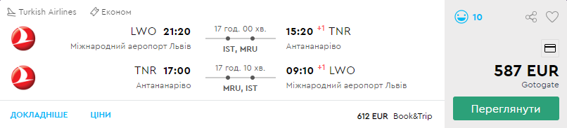 Львів – Мадагаскар – Львів