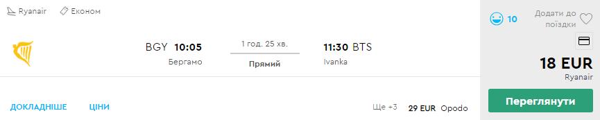 Мілан/Бергамо - Братислава
