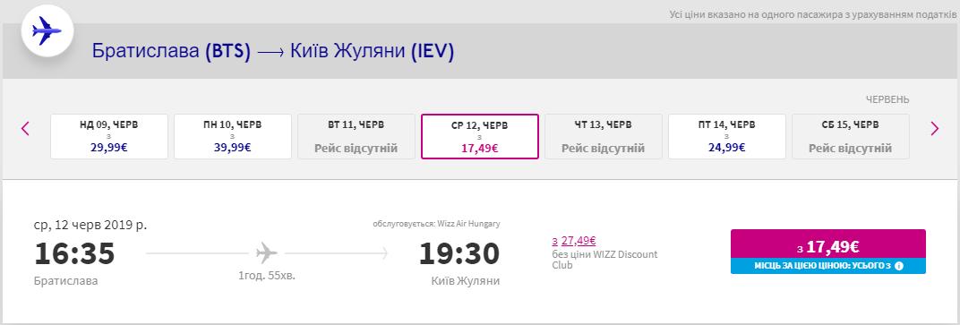 Братислава - Київ