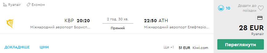 Київ - Афіни