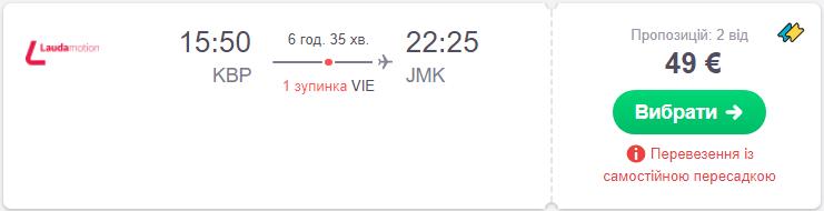 Київ - Відень - Міконос