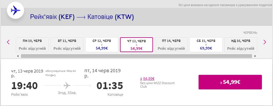 Рейк'явік - Катовіце