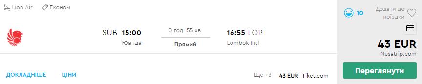 Сурабая - Ломбок