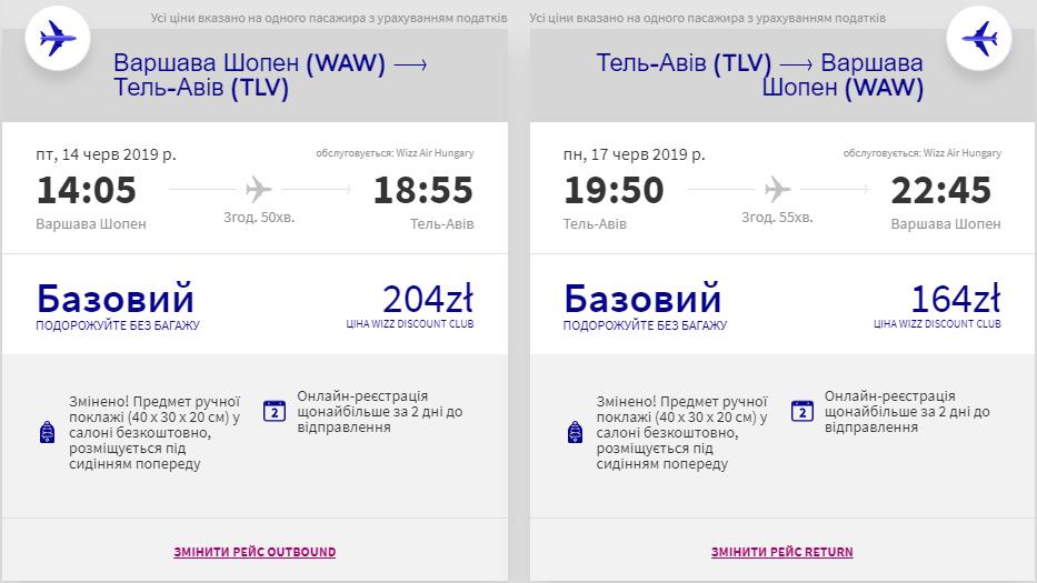 Варшава - Тель-Авів - Варшава