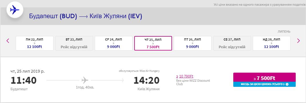 Будапешт - Київ