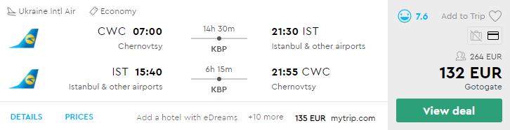 Чернівці - Стамбул - Чернівці
