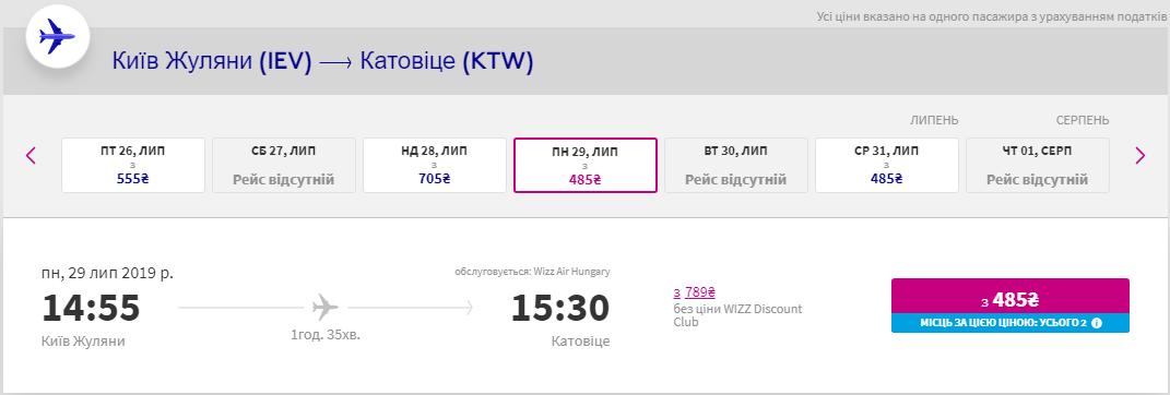 Київ - Катовіце