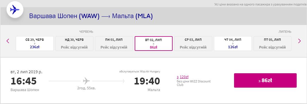 Варшава - Мальта