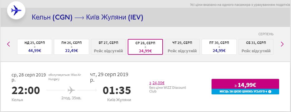 Кельн - Київ