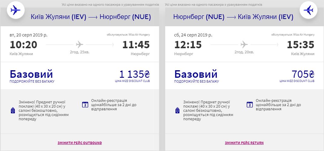 Київ - Нюрнберг - Київ