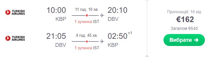 Київ - Дубровник - Київ