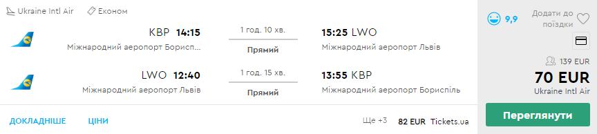 Київ – Львів – Київ