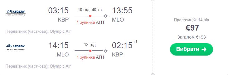 Київ - Мілос - Київ