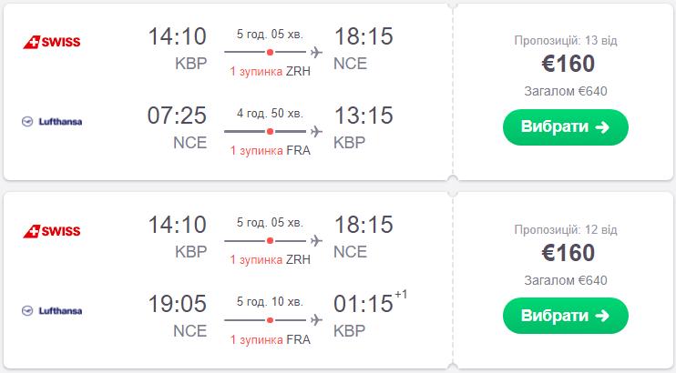 Київ – Ніцца – Київ