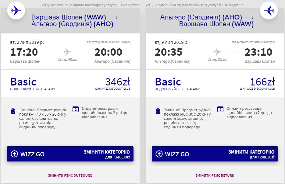 Варшава - Сардинія - Варшава