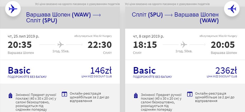 Варшава - Спліт - Варшава