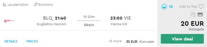Болонья - Відень