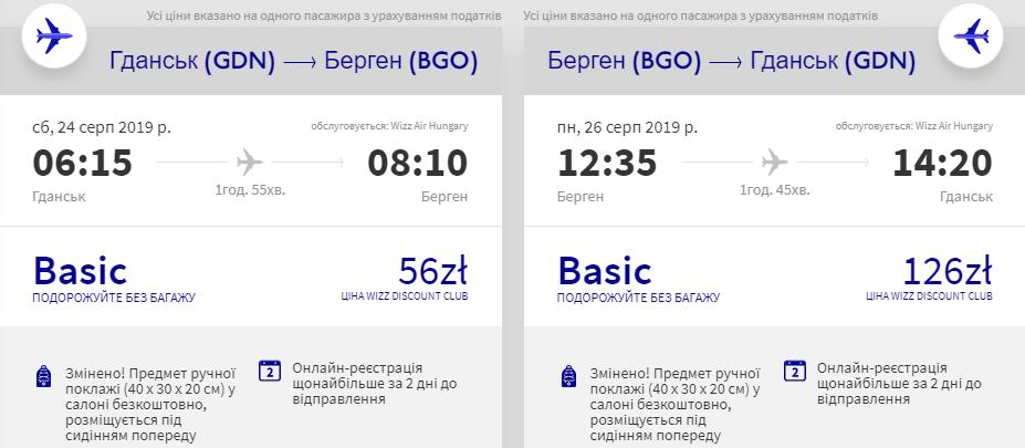 Гданськ - Берген - Гданськ