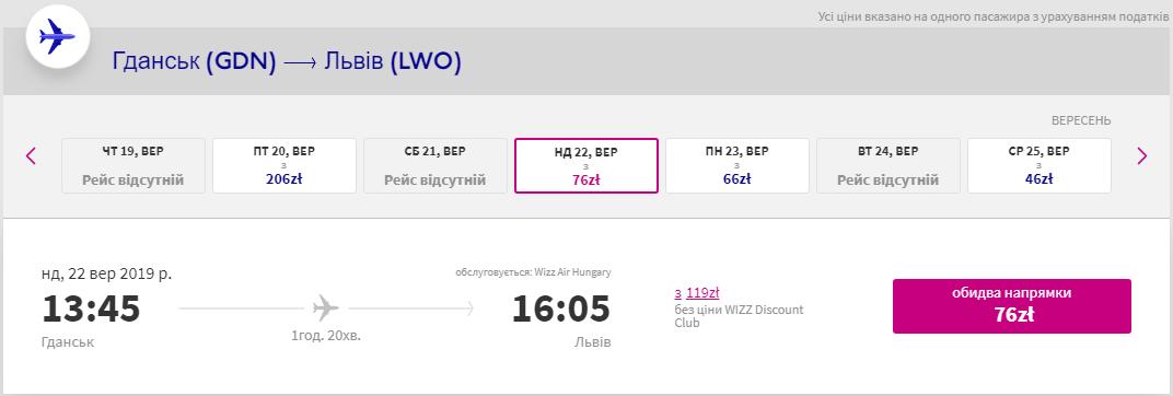 Гданськ – Львів