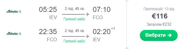 Київ - Рим - Київ