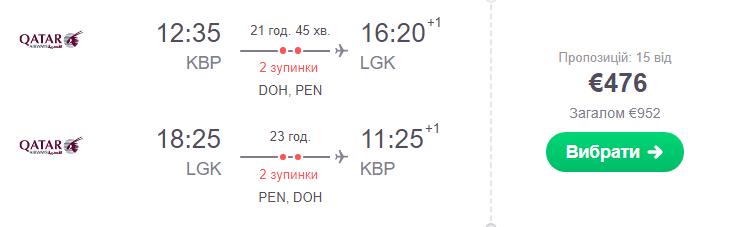 Київ – Лангкаві – Київ >>