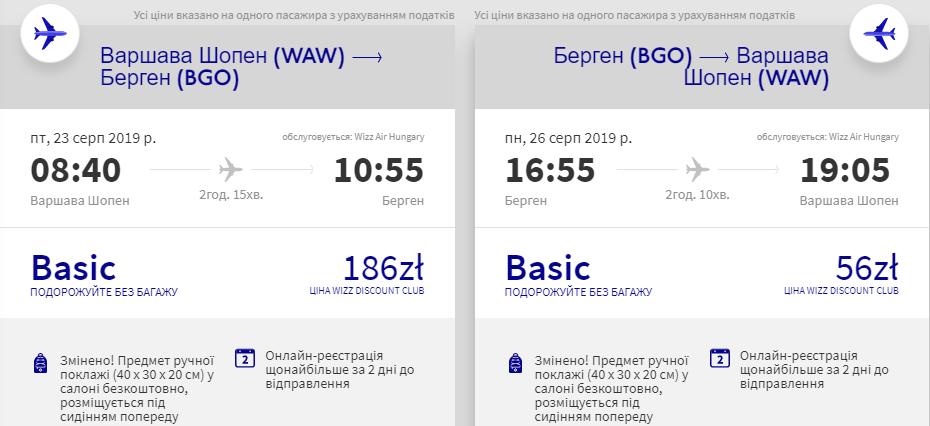 Варшава -Берген - Варшава