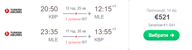 Київ – Мале – Київ