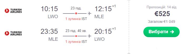 Львів – Мале – Львів