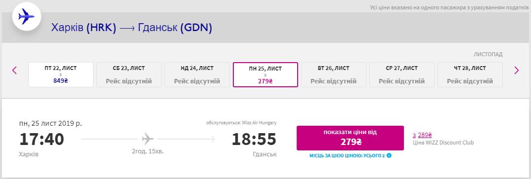 Харків - Гданськ