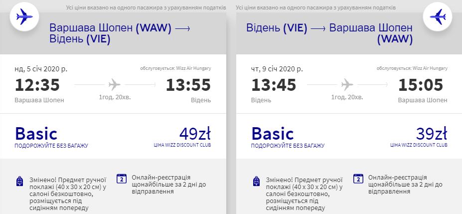 Варшава - Відень - Варшава