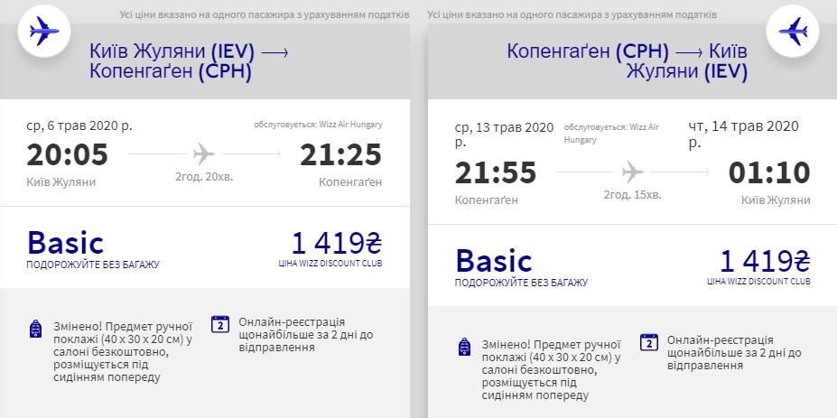 Київ – Копенгаген – Київ >>