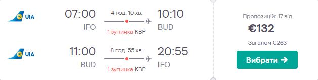 Івано-Франківськ - Будапешт - Івано-Франківськ
