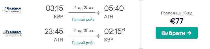 Київ - Афіни - Київ