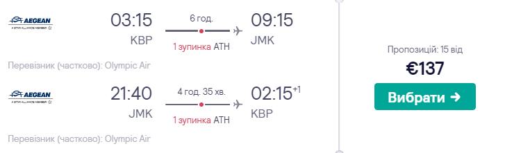 Київ - Міконос - Київ