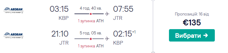 Київ - Санторині - Київ