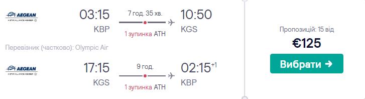 Київ - Кос - Київ