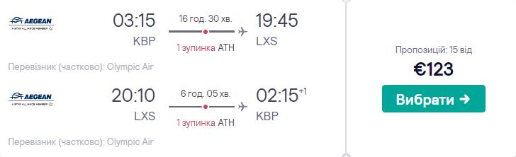 Київ - Лемнос - Київ